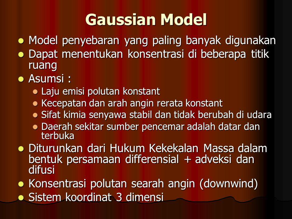 Gaussian Model Model penyebaran yang paling banyak digunakan Model penyebaran yang paling banyak digunakan Dapat menentukan konsentrasi di beberapa ti