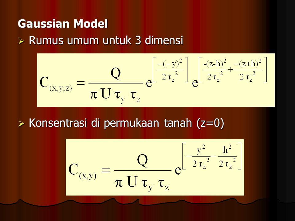 Gaussian Model  Rumus umum untuk 3 dimensi  Konsentrasi di permukaan tanah (z=0)