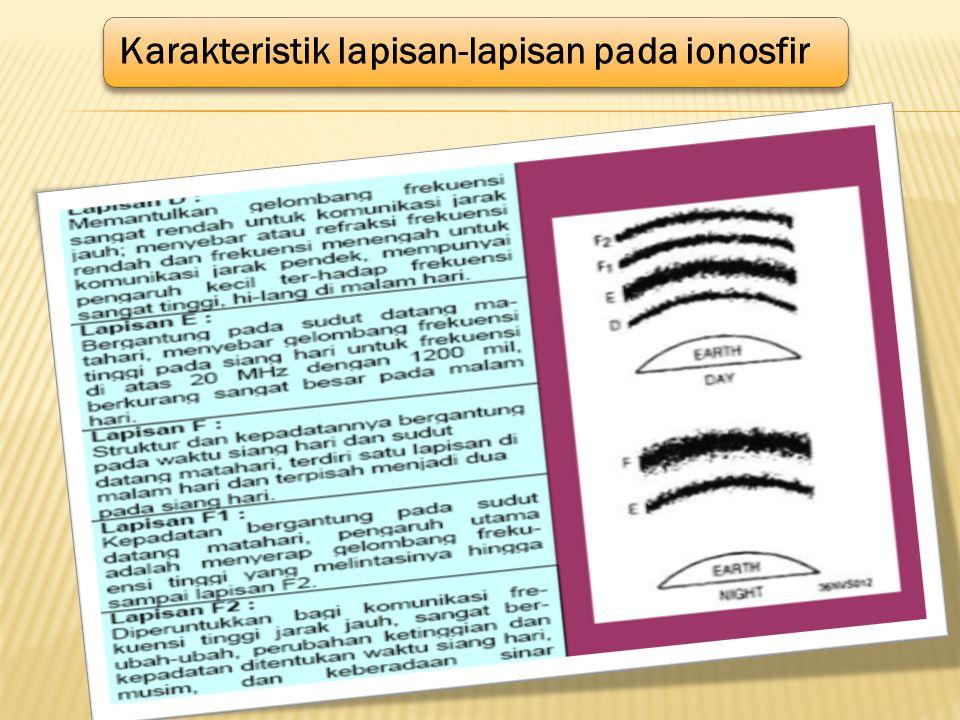 Karakteristik lapisan-lapisan pada ionosfir
