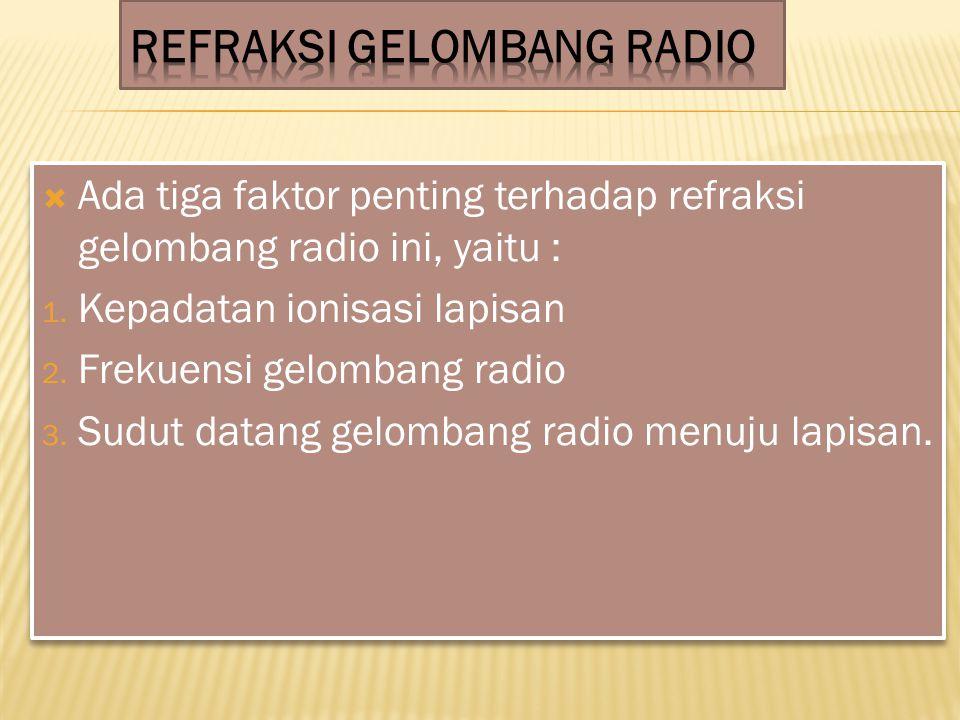  Ada tiga faktor penting terhadap refraksi gelombang radio ini, yaitu : 1. Kepadatan ionisasi lapisan 2. Frekuensi gelombang radio 3. Sudut datang ge