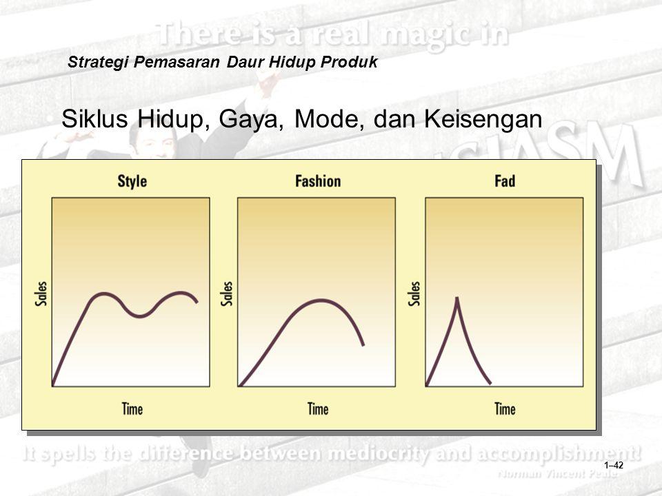 1–42 Strategi Pemasaran Daur Hidup Produk Siklus Hidup, Gaya, Mode, dan Keisengan