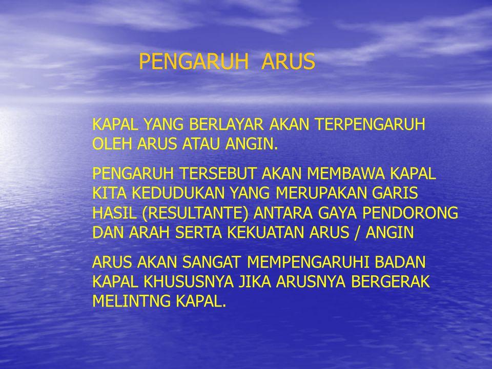 ARUS RIMBAN ( DRIFT ANGLE)