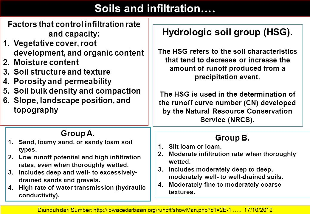Soils and infiltration …. Factors that control infiltration rate and capacity: 1.Vegetative cover, root development, and organic content 2.Moisture co