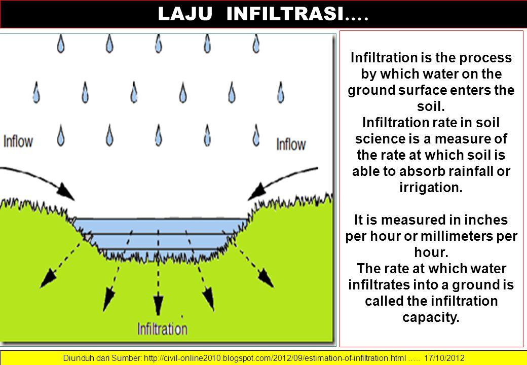 Diunduh dari Sumber: http://civil-online2010.blogspot.com/2012/09/estimation-of-infiltration.html ….. 17/10/2012 LAJU INFILTRASI …. Infiltration is th