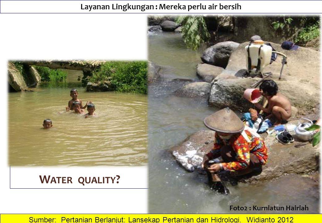 W ATER QUALITY ? Foto2 : Kurniatun Hairiah Layanan Lingkungan : Mereka perlu air bersih Sumber: Pertanian Berlanjut: Lansekap Pertanian dan Hidrologi.