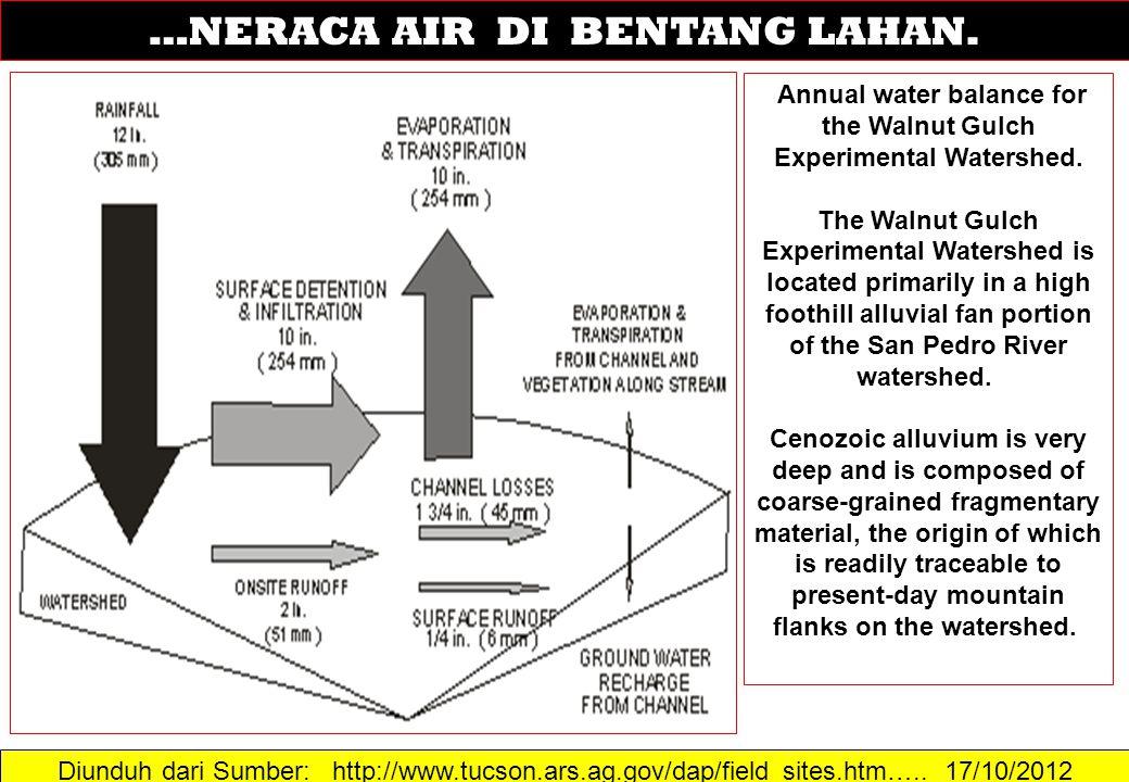 Diunduh dari Sumber: smno fpun… 17/10/2012 RAIN-WATER HARVESTING Panen air hujan merupakan suatu metode memanfaatkan air hujan untuk keperluan domestik dan pertanian, cara ini telah banyak diaplikasikan di berbagai penjuru dunia.