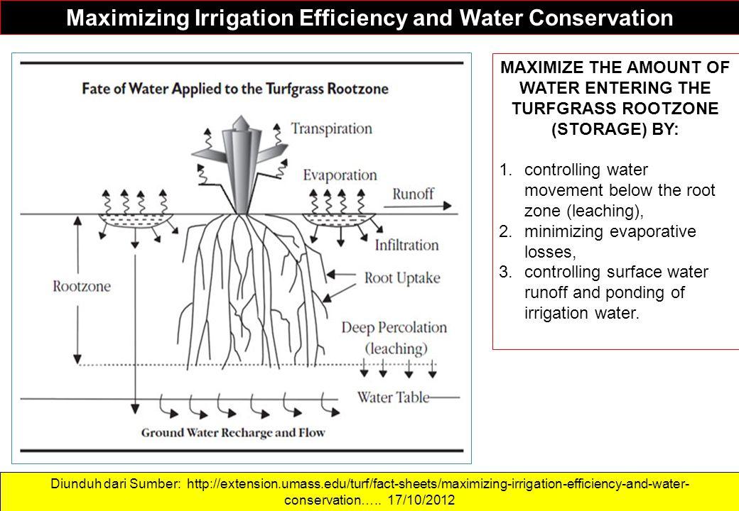 Diunduh dari Sumber: http://extension.umass.edu/turf/fact-sheets/maximizing-irrigation-efficiency-and-water- conservation….. 17/10/2012 Maximizing Irr