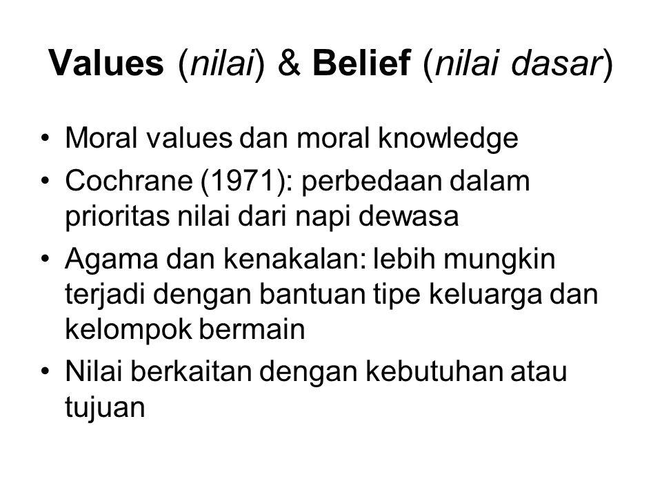 Values (nilai) & Belief (nilai dasar) Moral values dan moral knowledge Cochrane (1971): perbedaan dalam prioritas nilai dari napi dewasa Agama dan ken