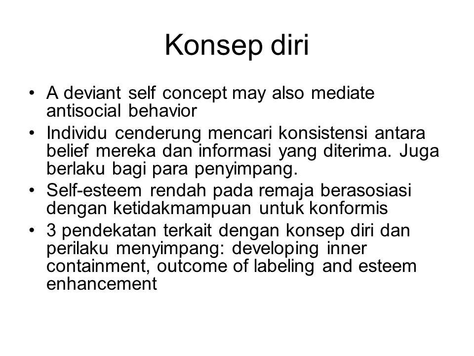Konsep diri A deviant self concept may also mediate antisocial behavior Individu cenderung mencari konsistensi antara belief mereka dan informasi yang