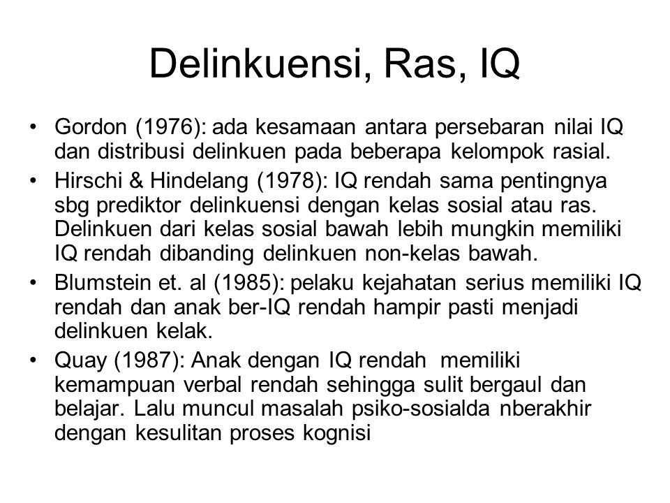 Delinkuensi, Ras, IQ Gordon (1976): ada kesamaan antara persebaran nilai IQ dan distribusi delinkuen pada beberapa kelompok rasial. Hirschi & Hindelan