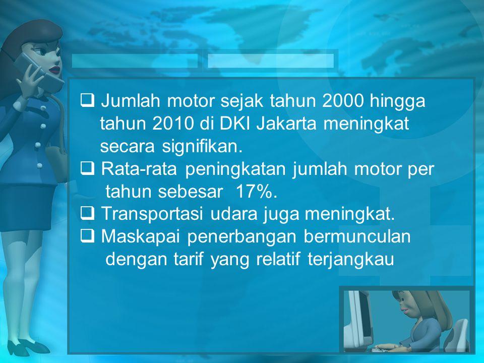  Jumlah motor sejak tahun 2000 hingga tahun 2010 di DKI Jakarta meningkat secara signifikan.