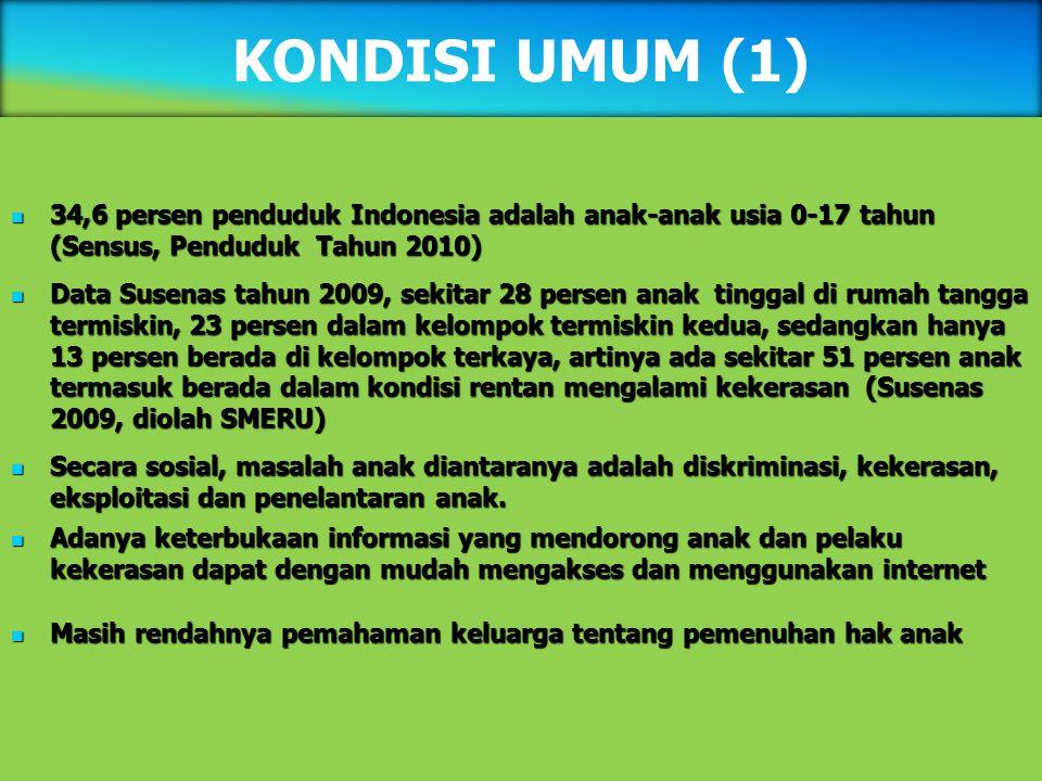 34,6 persen penduduk Indonesia adalah anak-anak usia 0-17 tahun (Sensus, Penduduk Tahun 2010) 34,6 persen penduduk Indonesia adalah anak-anak usia 0-1