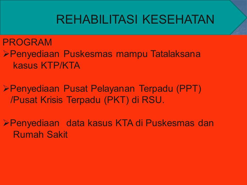 REHABILITASI KESEHATAN PROGRAM  Penyediaan Puskesmas mampu Tatalaksana kasus KTP/KTA  Penyediaan Pusat Pelayanan Terpadu (PPT) /Pusat Krisis Terpadu