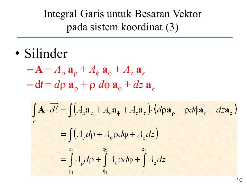 10 Dr. Ir. Chairunnisa Silinder – A = A  a  + A  a  + A z a z – d l = d  a  +  d  a  + dz a z Integral Garis untuk Besaran Vektor pada sistem