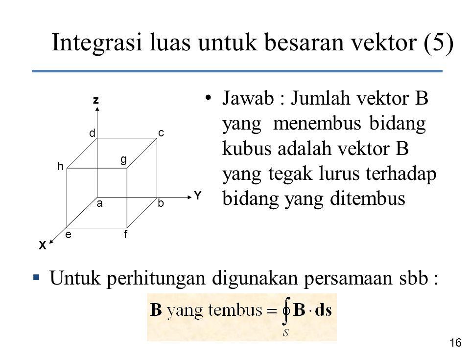 16 Dr. Ir. Chairunnisa Integrasi luas untuk besaran vektor (5) Jawab : Jumlah vektor B yang menembus bidang kubus adalah vektor B yang tegak lurus ter