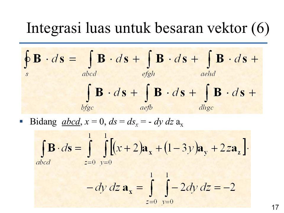 17 Dr. Ir. Chairunnisa Integrasi luas untuk besaran vektor (6)  Bidang abcd, x = 0, ds = ds x = - dy dz a x