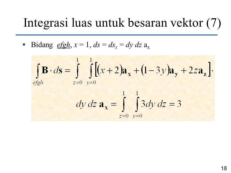 18 Dr. Ir. Chairunnisa Integrasi luas untuk besaran vektor (7)  Bidang efgh, x = 1, ds = ds x = dy dz a x