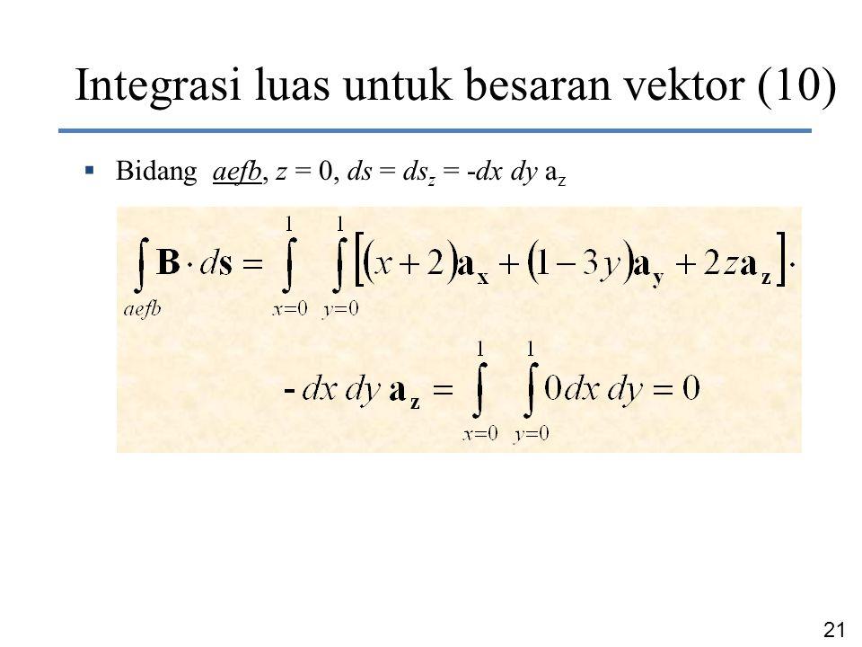 21 Dr. Ir. Chairunnisa Integrasi luas untuk besaran vektor (10)  Bidang aefb, z = 0, ds = ds z = -dx dy a z