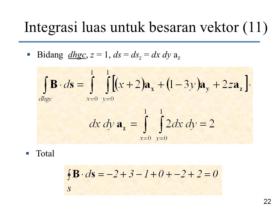 22 Dr. Ir. Chairunnisa Integrasi luas untuk besaran vektor (11)  Bidang dhgc, z = 1, ds = ds z = dx dy a z  Total