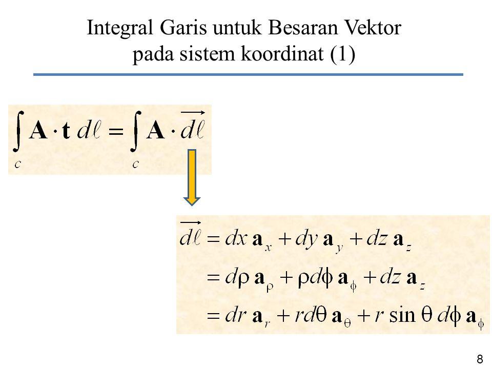 8 Dr. Ir. Chairunnisa Integral Garis untuk Besaran Vektor pada sistem koordinat (1)