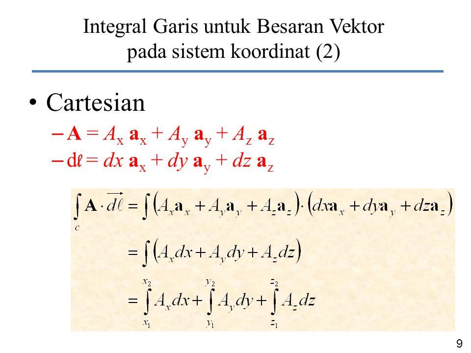 9 Dr. Ir. Chairunnisa Cartesian – A = A x a x + A y a y + A z a z – d l = dx a x + dy a y + dz a z Integral Garis untuk Besaran Vektor pada sistem koo