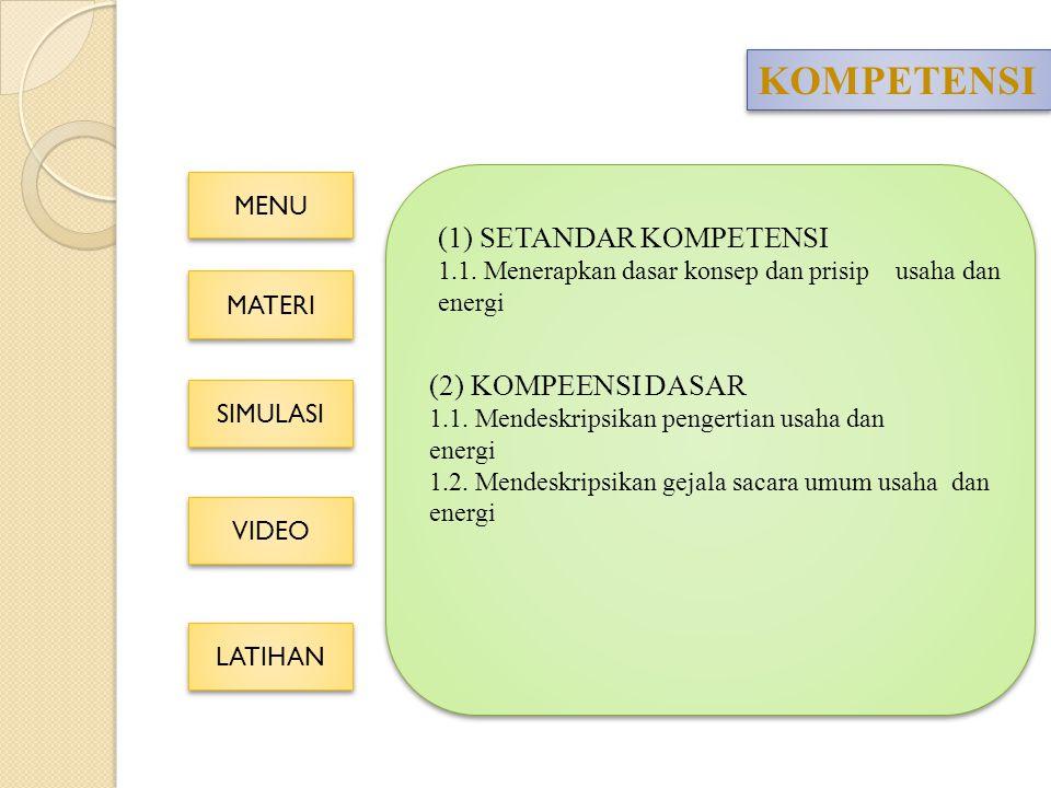 MENU MATERI SIMULASI VIDEO LATIHAN KOMPETENSI (1) SETANDAR KOMPETENSI 1.1.