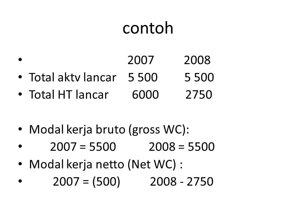 contoh 2007 2008 Total aktv lancar 5 500 5 500 Total HT lancar 6000 2750 Modal kerja bruto (gross WC): 2007 = 5500 2008 = 5500 Modal kerja netto (Net