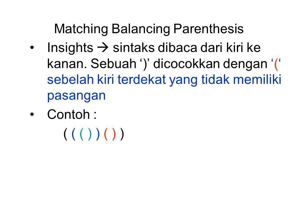 Matching Balancing Parenthesis Insights  sintaks dibaca dari kiri ke kanan. Sebuah ')' dicocokkan dengan '(' sebelah kiri terdekat yang tidak memilik