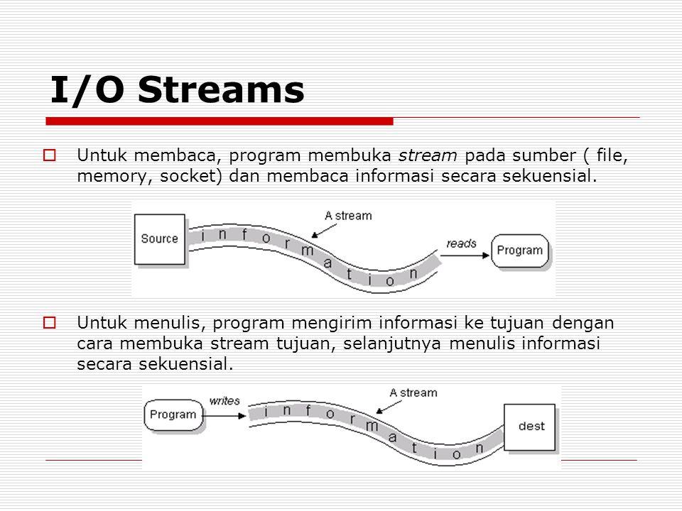 Hirarki Class InputStream dan OutputStream InputStream FileInputStream ByteArrayInputStream FilterInputStream DataInputStream BufferedInputStream PushbackInputStream ObjectInputStream PipedInputStream SequenceInputStream OutputStream FileOutputStream ByteArrayOutputStream FilterOutputStream DataOutputStream BufferedOutputStream PrintStream ObjectOutputStream PipedOutputStream