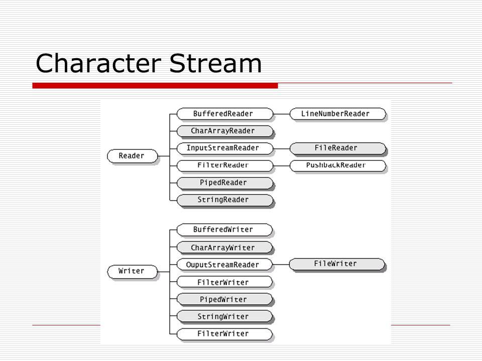 Character Stream