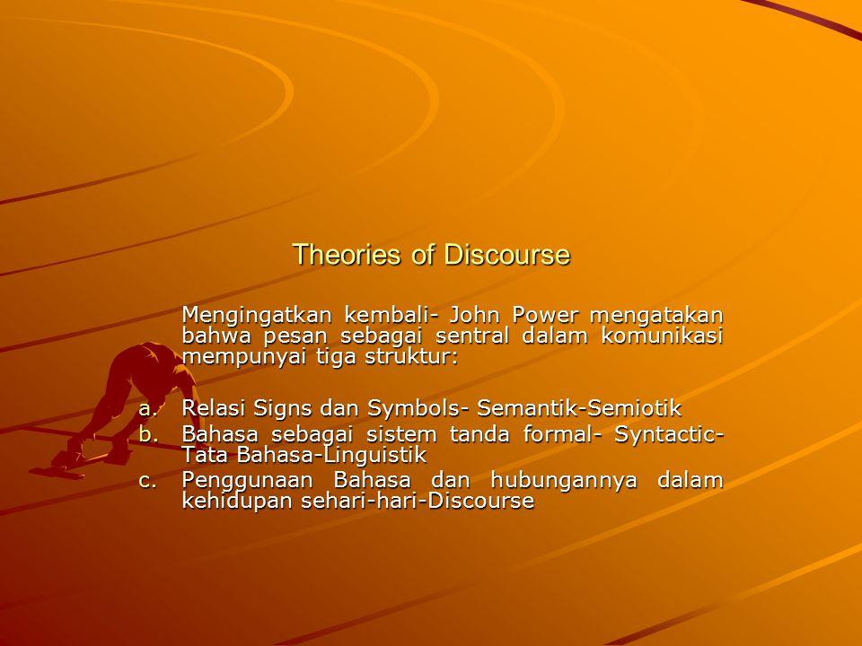 Theories of Discourse Mengingatkan kembali- John Power mengatakan bahwa pesan sebagai sentral dalam komunikasi mempunyai tiga struktur: a.Relasi Signs dan Symbols- Semantik-Semiotik b.Bahasa sebagai sistem tanda formal- Syntactic- Tata Bahasa-Linguistik c.Penggunaan Bahasa dan hubungannya dalam kehidupan sehari-hari-Discourse