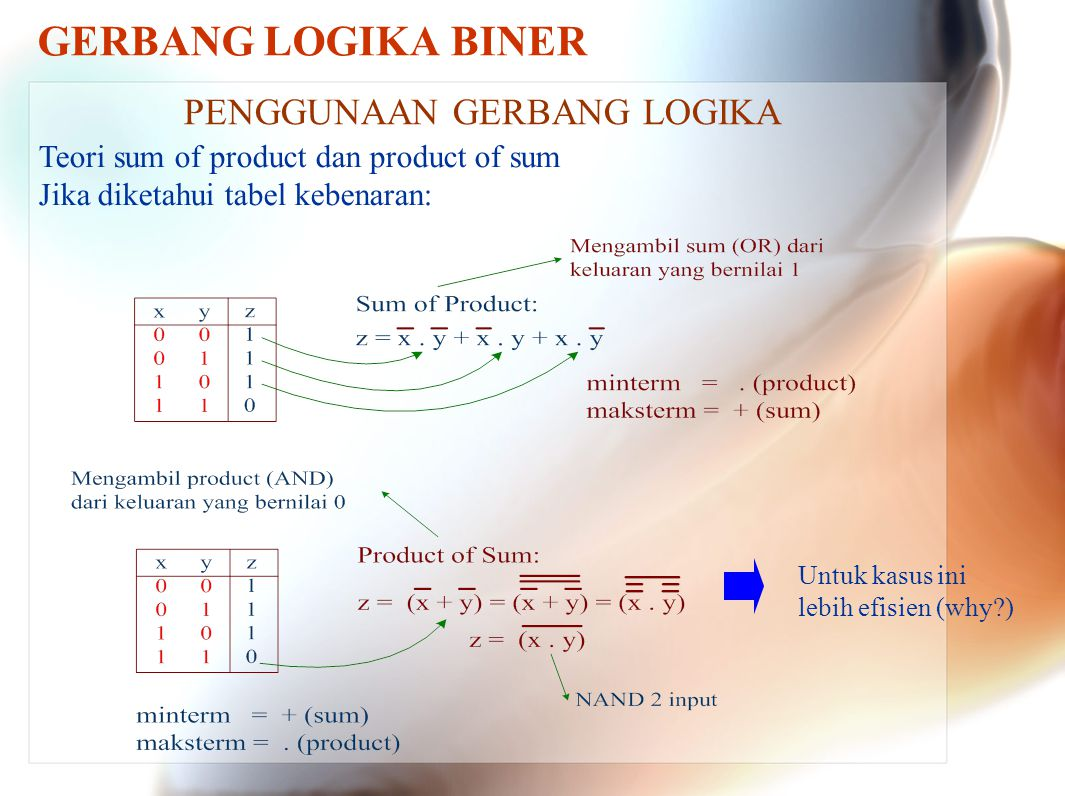 GERBANG LOGIKA BINER PENGGUNAAN GERBANG LOGIKA Teori sum of product dan product of sum Jika diketahui tabel kebenaran: Untuk kasus ini lebih efisien (