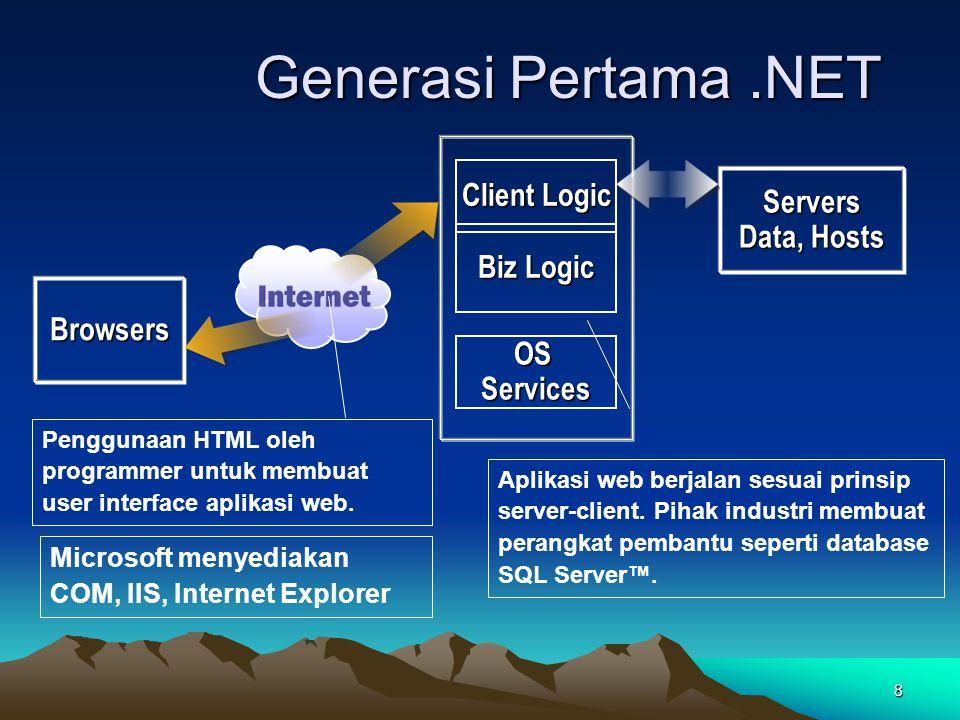 8 OS Services Microsoft menyediakan COM, IIS, Internet Explorer Generasi Pertama.NET Aplikasi web berjalan sesuai prinsip server-client. Pihak industr