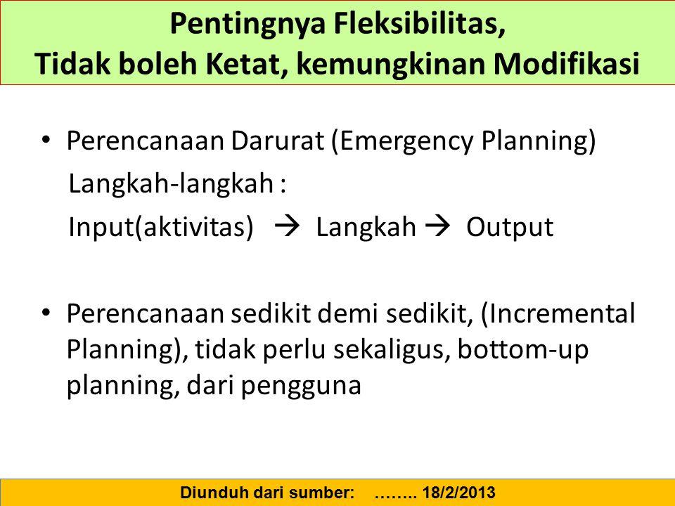 Pentingnya Fleksibilitas, Tidak boleh Ketat, kemungkinan Modifikasi Perencanaan Darurat (Emergency Planning) Langkah-langkah : Input(aktivitas)  Lang