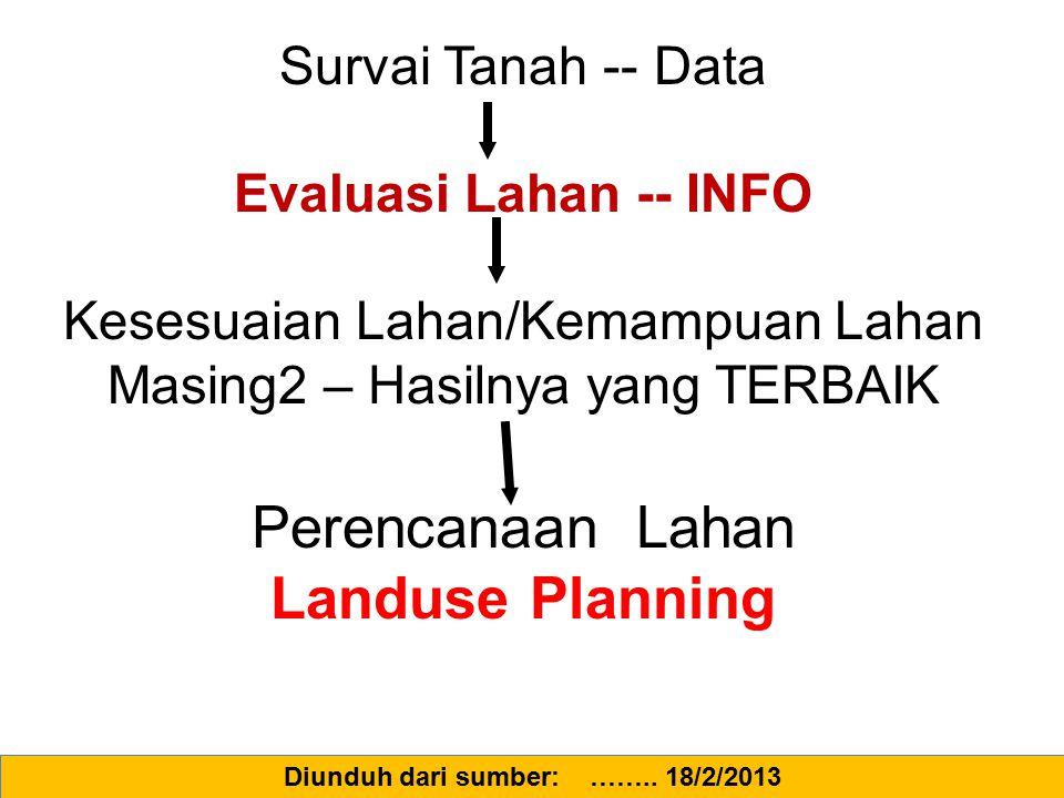 Survai Tanah -- Data Evaluasi Lahan -- INFO Kesesuaian Lahan/Kemampuan Lahan Masing2 – Hasilnya yang TERBAIK Perencanaan Lahan Landuse Planning Diundu