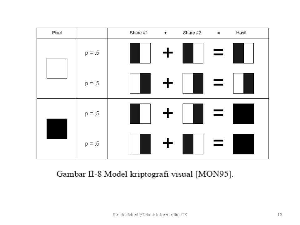 16Rinaldi Munir/Teknik Informatika ITB
