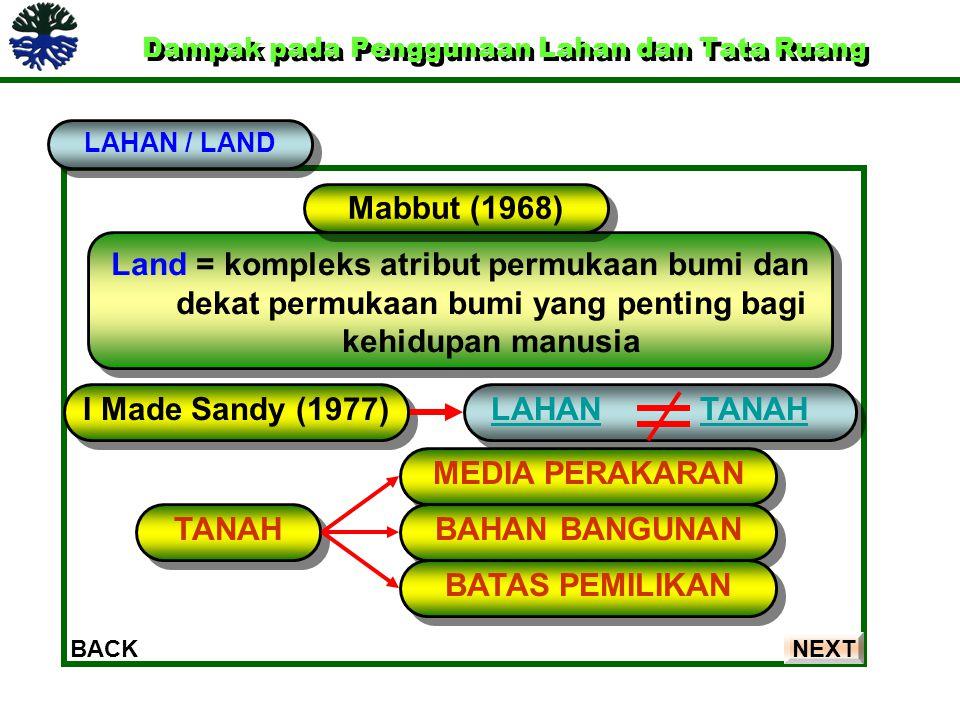 Dampak pada Penggunaan Lahan dan Tata Ruang Dampak pada Penggunaan Lahan dan Tata Ruang BACKNEXT LAHAN / LAND Land = kompleks atribut permukaan bumi d