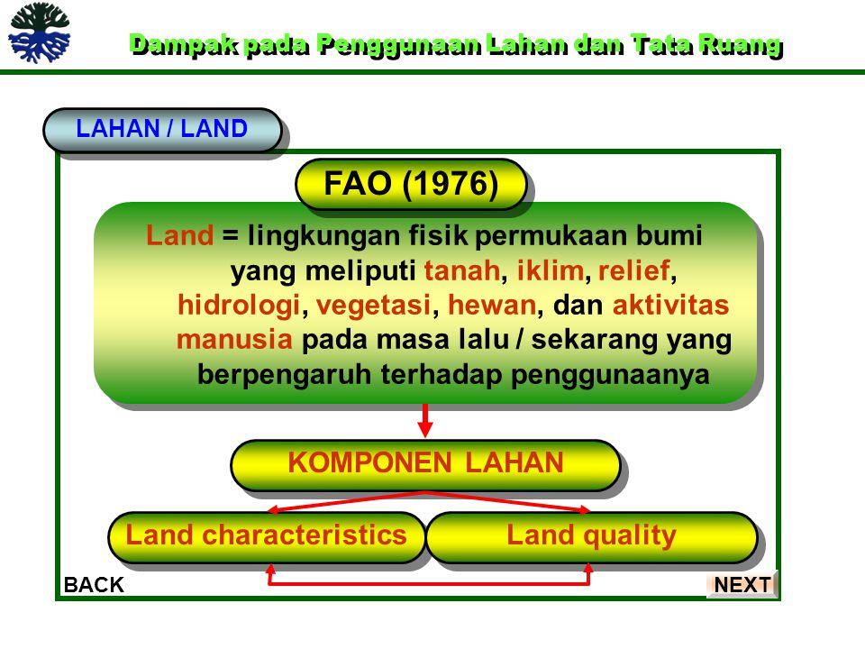 Dampak pada Penggunaan Lahan dan Tata Ruang Dampak pada Penggunaan Lahan dan Tata Ruang BACKNEXT LAHAN / LAND Land = lingkungan fisik permukaan bumi y