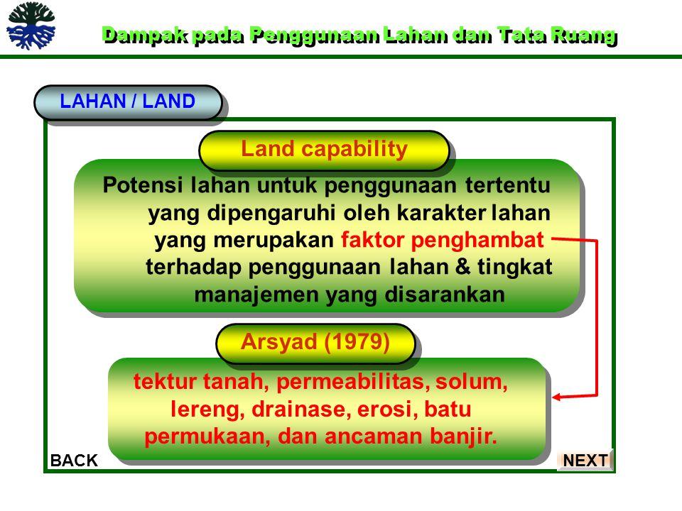 Dampak pada Penggunaan Lahan dan Tata Ruang Dampak pada Penggunaan Lahan dan Tata Ruang BACKNEXT LAHAN / LAND Potensi lahan untuk penggunaan tertentu