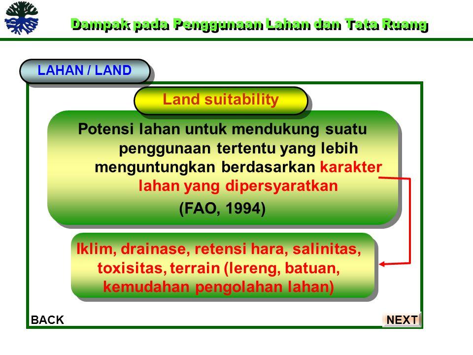 Dampak pada Penggunaan Lahan dan Tata Ruang Dampak pada Penggunaan Lahan dan Tata Ruang BACKNEXT LAHAN / LAND Potensi lahan untuk mendukung suatu peng