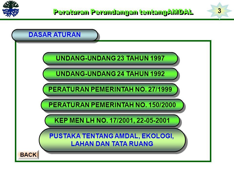 Peraturan Perundangan tentangAMDAL Peraturan Perundangan tentangAMDAL DASAR ATURAN UNDANG-UNDANG 23 TAHUN 1997 UNDANG-UNDANG 24 TAHUN 1992 PERATURAN P