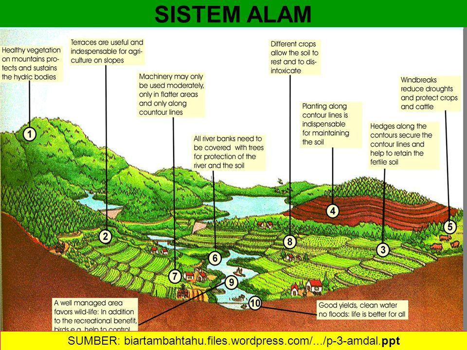 32 SISTEM ALAM SUMBER: biartambahtahu.files.wordpress.com/.../p-3-amdal.ppt
