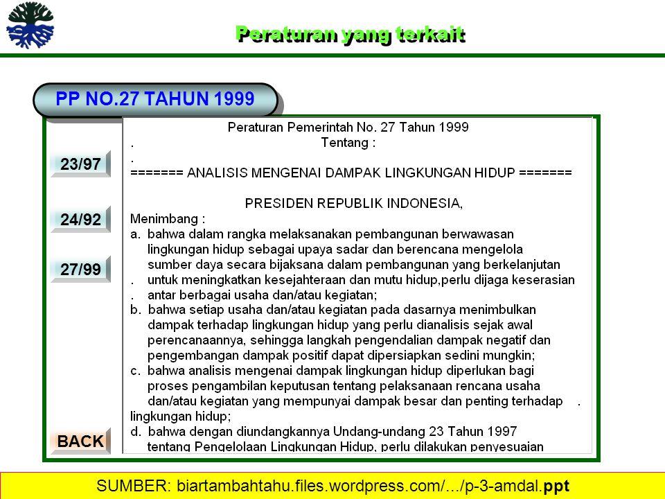 Peraturan yang terkait Peraturan yang terkait PP NO.27 TAHUN 1999 23/97 24/92 BACK 27/99 SUMBER: biartambahtahu.files.wordpress.com/.../p-3-amdal.ppt