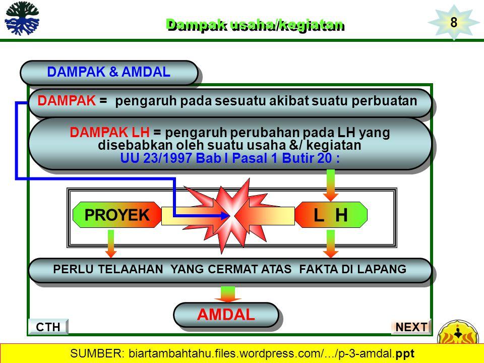 Dampak usaha/kegiatan Dampak usaha/kegiatan DAMPAK & AMDAL CTH DAMPAK = pengaruh pada sesuatu akibat suatu perbuatan DAMPAK LH = pengaruh perubahan pa