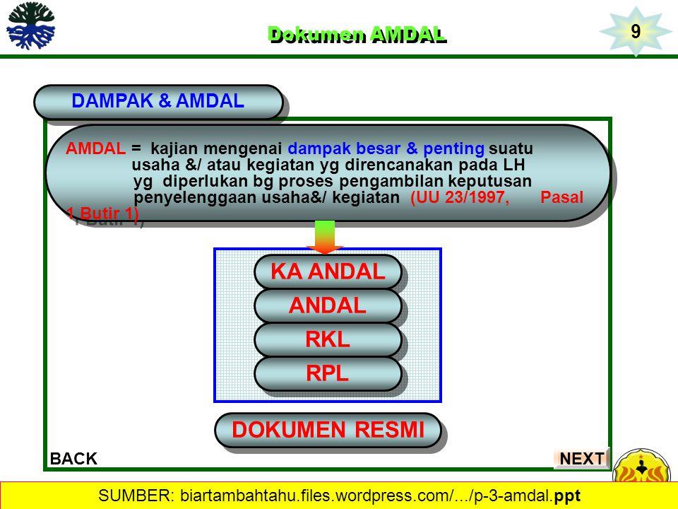 Dokumen AMDAL Dokumen AMDAL KA ANDAL ANDAL RKL RPL DAMPAK & AMDAL BACK AMDAL = kajian mengenai dampak besar & penting suatu usaha &/ atau kegiatan yg
