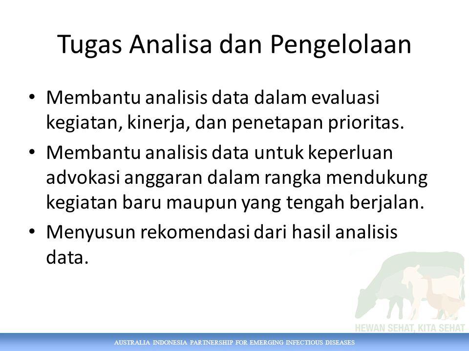 AUSTRALIA INDONESIA PARTNERSHIP FOR EMERGING INFECTIOUS DISEASES Tugas Analisa dan Pengelolaan Membantu analisis data dalam evaluasi kegiatan, kinerja