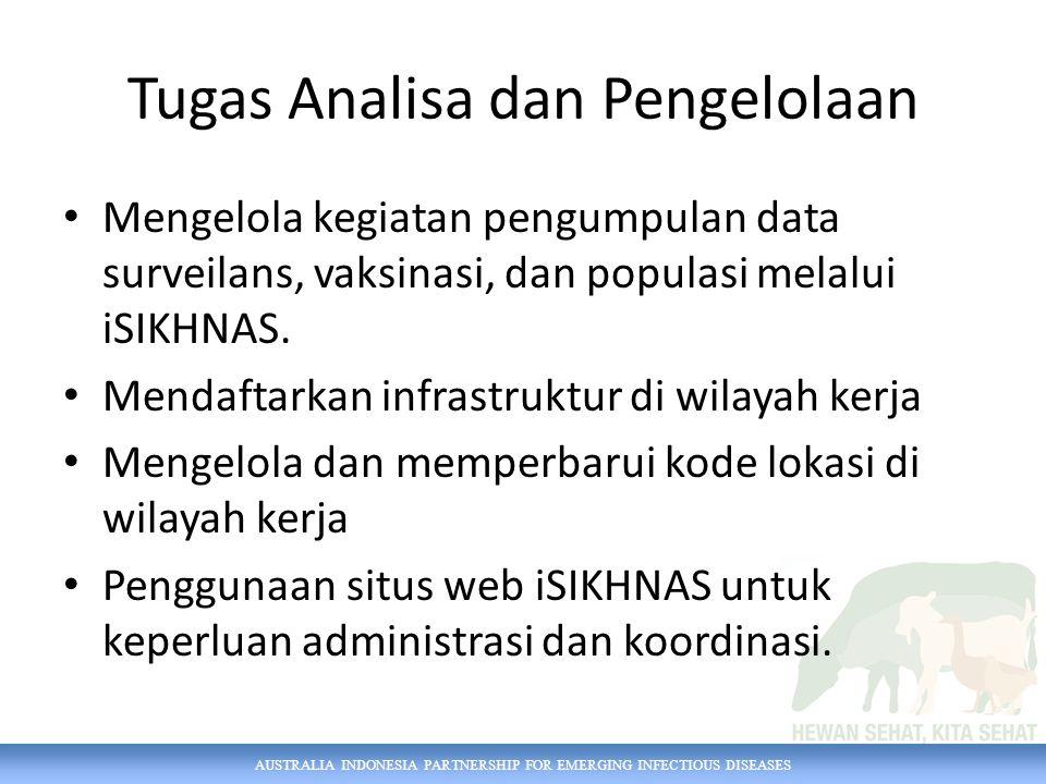 AUSTRALIA INDONESIA PARTNERSHIP FOR EMERGING INFECTIOUS DISEASES Tugas Analisa dan Pengelolaan Mengelola kegiatan pengumpulan data surveilans, vaksinasi, dan populasi melalui iSIKHNAS.