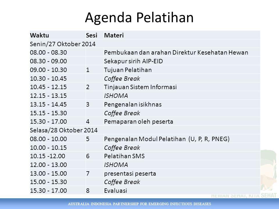 AUSTRALIA INDONESIA PARTNERSHIP FOR EMERGING INFECTIOUS DISEASES Agenda Pelatihan WaktuSesiMateri Senin/27 Oktober 2014 08.00 - 08.30 Pembukaan dan arahan Direktur Kesehatan Hewan 08.30 - 09.00 Sekapur sirih AIP-EID 09.00 - 10.301Tujuan Pelatihan 10.30 - 10.45Coffee Break 10.45 - 12.152Tinjauan Sistem Informasi 12.15 - 13.15ISHOMA 13.15 - 14.453Pengenalan isikhnas 15.15 - 15.30Coffee Break 15.30 - 17.004Pemaparan oleh peserta Selasa/28 Oktober 2014 08.00 - 10.005Pengenalan Modul Pelatihan (U, P, R, PNEG) 10.00 - 10.15Coffee Break 10.15 -12.006Pelatihan SMS 12.00 - 13.00ISHOMA 13.00 - 15.007presentasi peserta 15.00 - 15.30Coffee Break 15.30 - 17.008Evaluasi