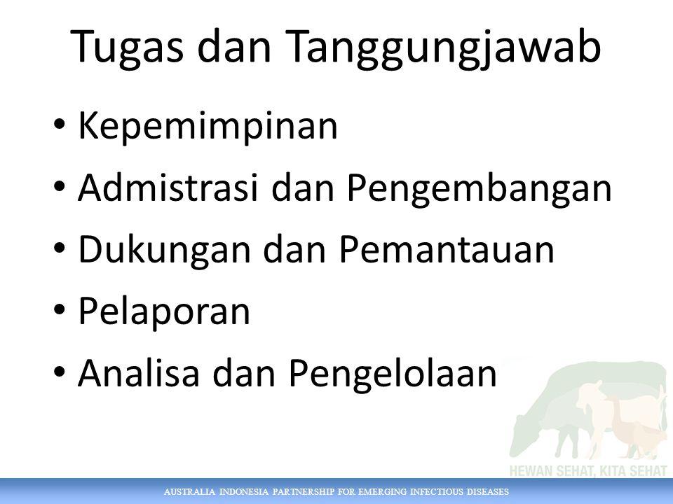 AUSTRALIA INDONESIA PARTNERSHIP FOR EMERGING INFECTIOUS DISEASES Tugas dan Tanggungjawab Kepemimpinan Admistrasi dan Pengembangan Dukungan dan Pemantauan Pelaporan Analisa dan Pengelolaan