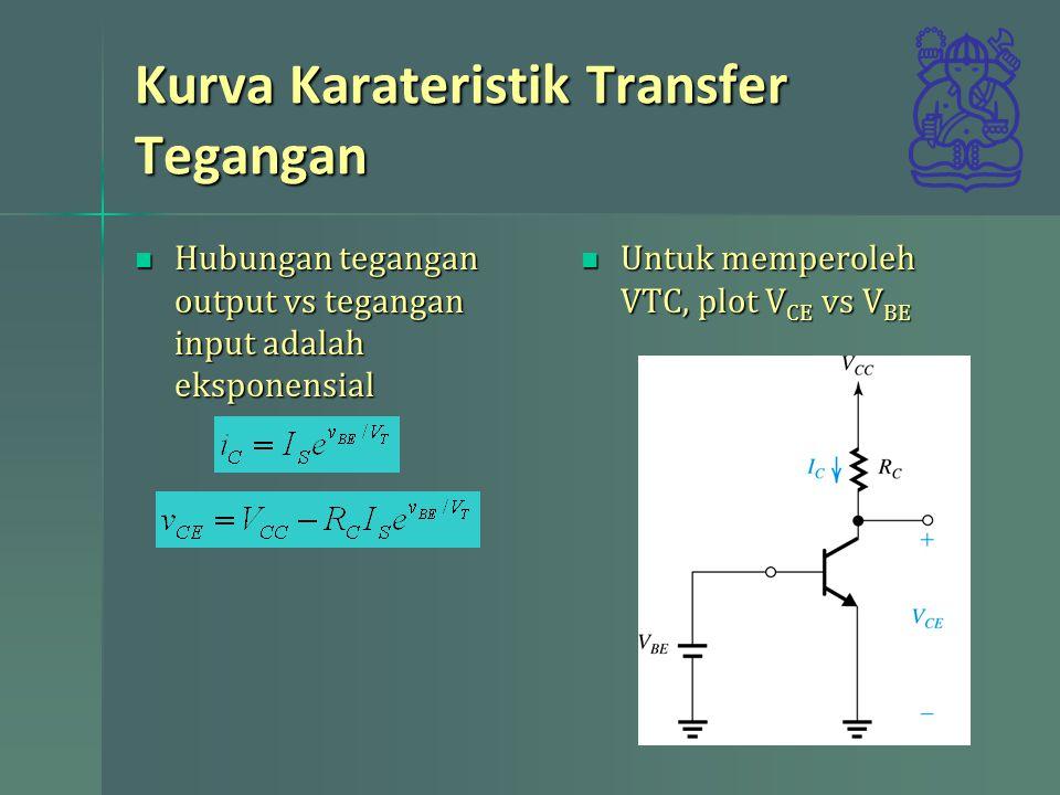 Kurva Karateristik Transfer Tegangan Hubungan tegangan output vs tegangan input adalah eksponensial Hubungan tegangan output vs tegangan input adalah